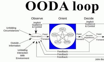 Why The OODA Loop Is Forever