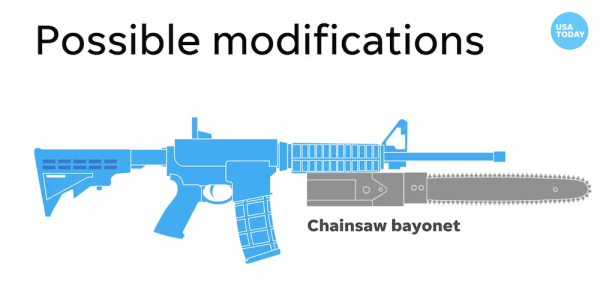 Yes, The Chainsaw Bayonet Is Real — And I Want One
