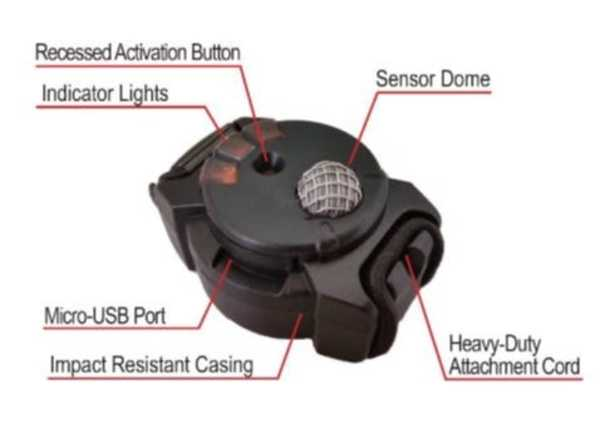 The US military is working on body armor sensors that can measure exposure to potentially harmful blasts