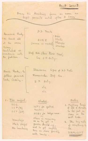 The Allied D-Day invasion plan fit on this single piece of paper