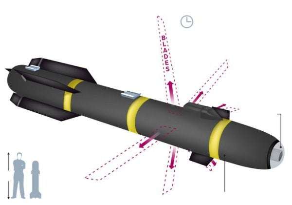 The Pentagon's missile full of swords has likely struck again in Syria