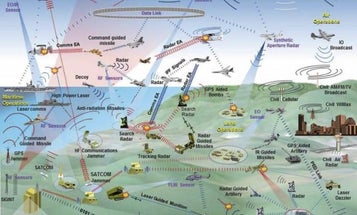 This military graphic on electronic warfare should give everyone nightmares