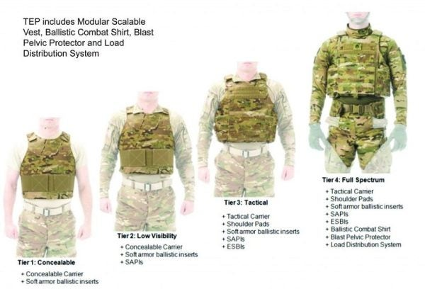 Here's When The Army Plans On Fielding Its New Body Armor Vest