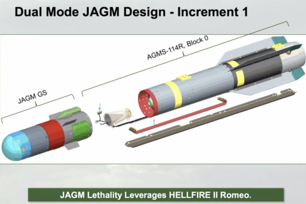 The Army is full speed ahead with its powerful new Hellfire missile replacement