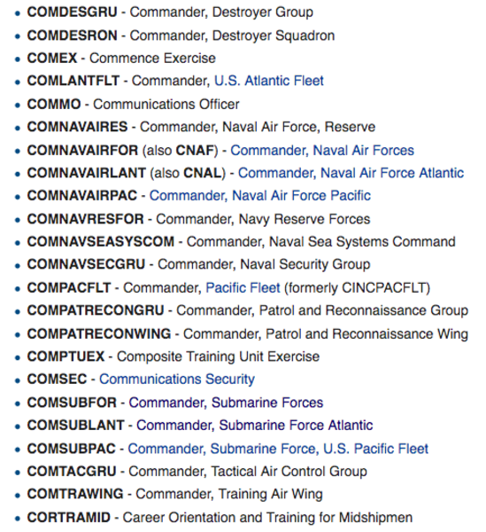 Here Are All The Military's Worst Acronyms