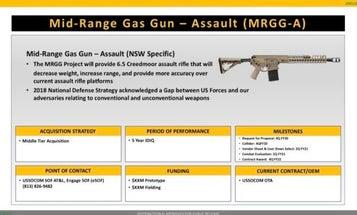 SOCOM is eyeing a fresh 6.5mm sniper weapon for longer-range kills