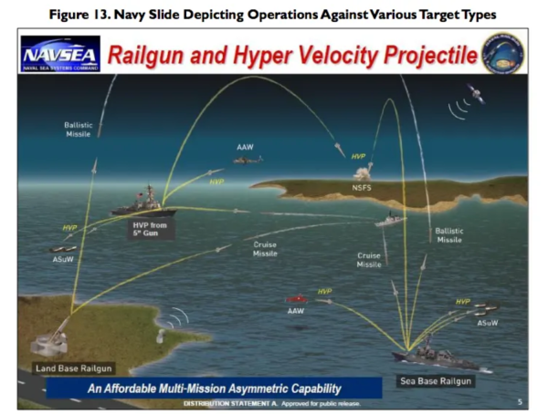 The Pentagon used a hypersonic bullet to shoot down a mock cruise missile for the first time