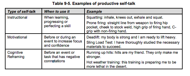 A new Army field manual has tips for 'productive self-talk.' Here are some examples the service should add