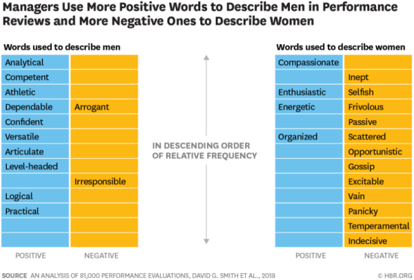What Naval Academy Students Think About Gender, In One Chart