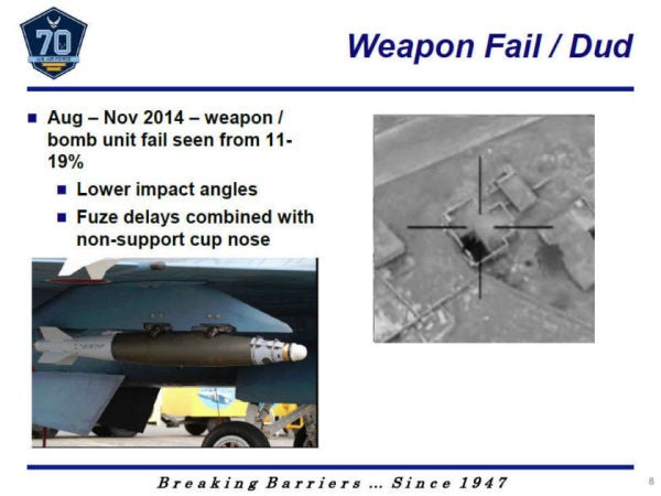 How Many Air Force Bombs Dropped On ISIS In Iraq And Syria Were 'Duds'?