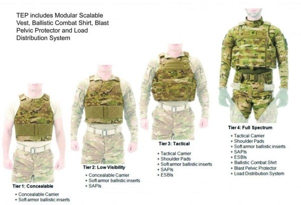 Soldiers Could Be Headed Downrange With New Body Armor By 2018