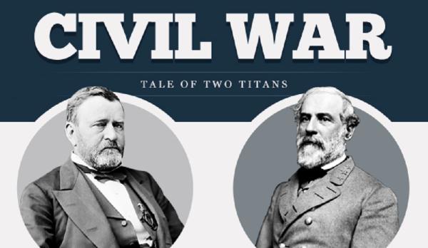 Lee Vs Grant: The Battle Of Two Civil War Titans