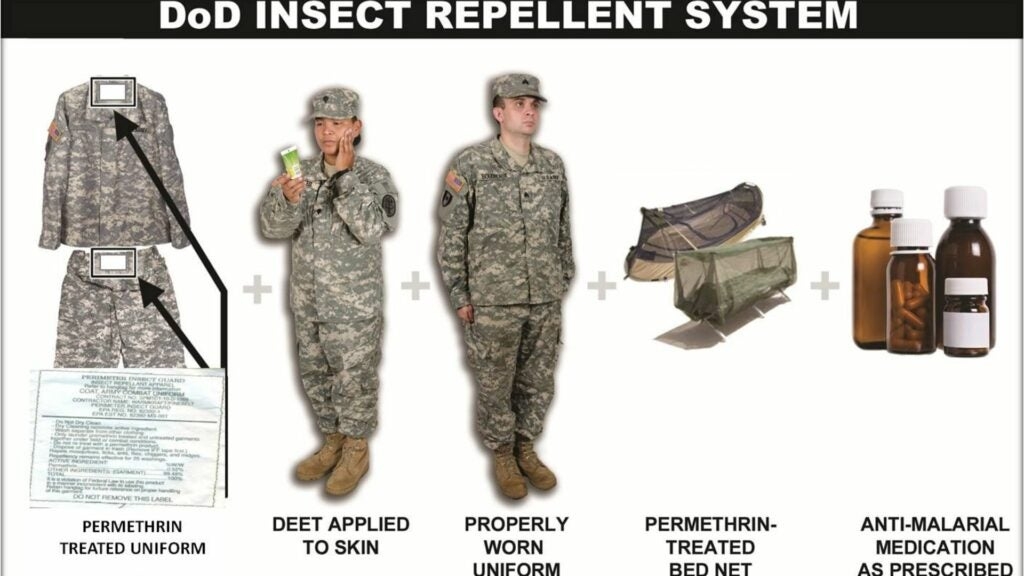 How the US Army uses Deet.